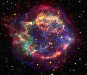 近地球超新星